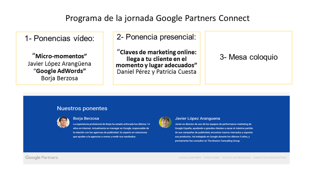 Evento Google Partners Connect Cuenca 2015