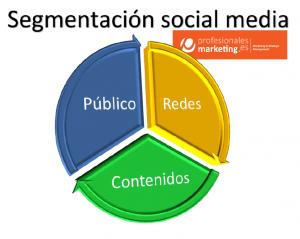 segmentacion redes sociales