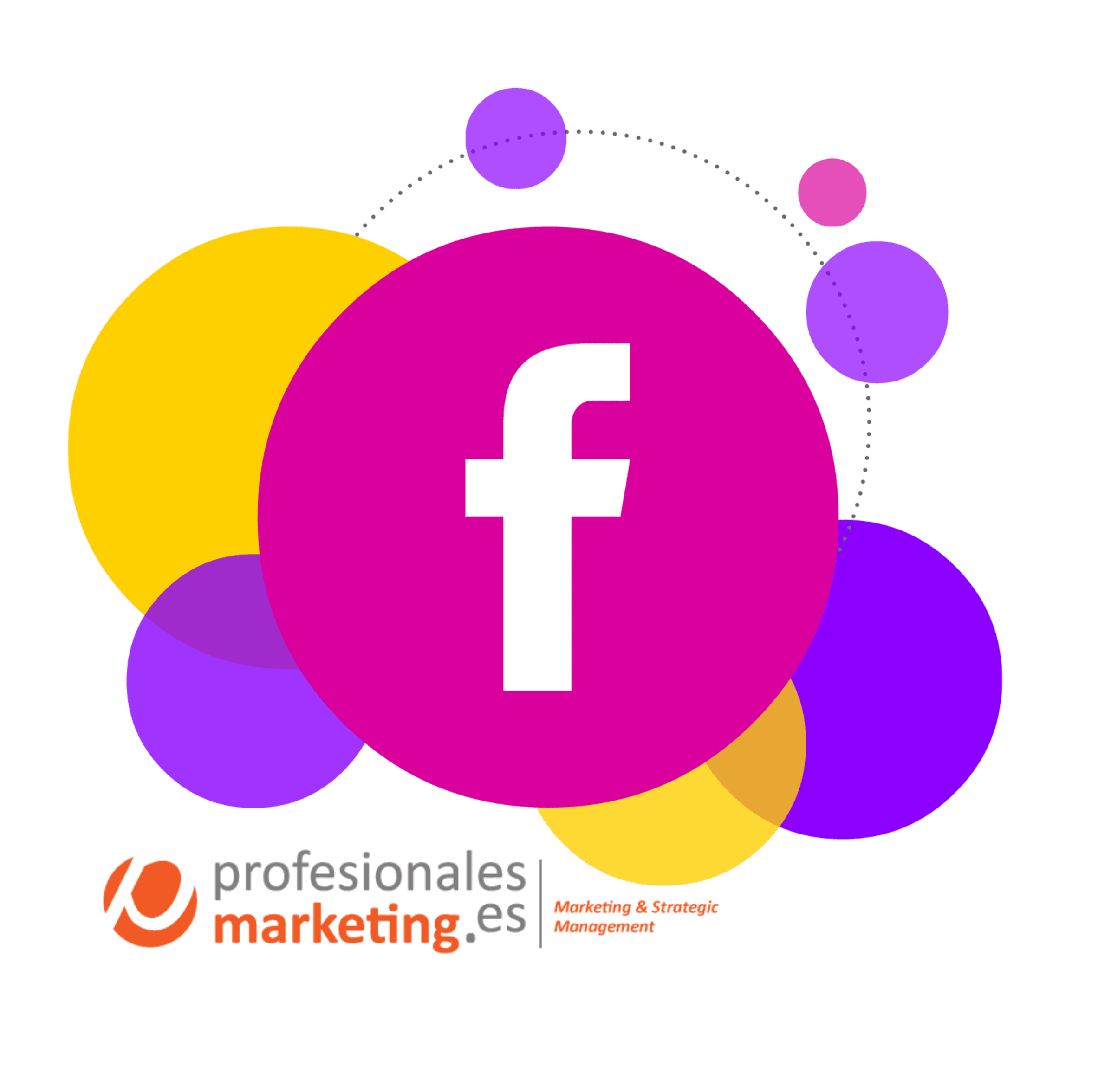 Campañas de Facebook Ads: la importancia de la planificación