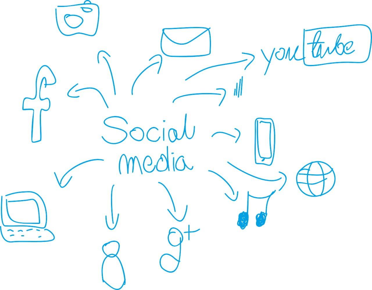 social-367941_1280